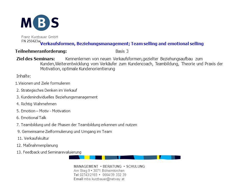 Franz Kurzbauer GmbH FN 250423w MANAGEMENT BERATUNG SCHULUNG Am Steg 9 3071 Böheimkirchen Tel 02743/2165 0664/39 332 39 Email mbs.kurzbauer@netway.at Verkaufsformen, Beziehungsmanagement; Team selling and emotional selling Teilnehmeranforderung:Basis 3 Ziel des Seminars:Kennenlernen von neuen Verkaufsformen,gezielter Beziehungsaufbau zum Kunden,Weiterentwicklung vom Verkäufer zum Kundencoach, Teambildung, Theorie und Praxis der Motivation, optimale Kundenorientierung Inhalte: 1.Visionen und Ziele formulieren 2.