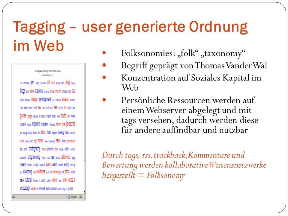 Tagging – user generierte Ordnung im Web Folksonomies: folk taxonomy Begriff geprägt von Thomas VanderWal Konzentration auf Soziales Kapital im Web Pe