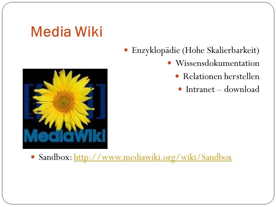 Media Wiki Enzyklopädie (Hohe Skalierbarkeit) Wissensdokumentation Relationen herstellen Intranet – download Sandbox: http://www.mediawiki.org/wiki/Sa