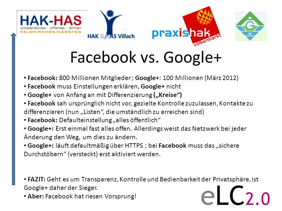 Facebook vs. Google+ Facebook: 800 Millionen Mitglieder ; Google+: 100 Millionen (März 2012) Facebook muss Einstellungen erklären, Google+ nicht Googl