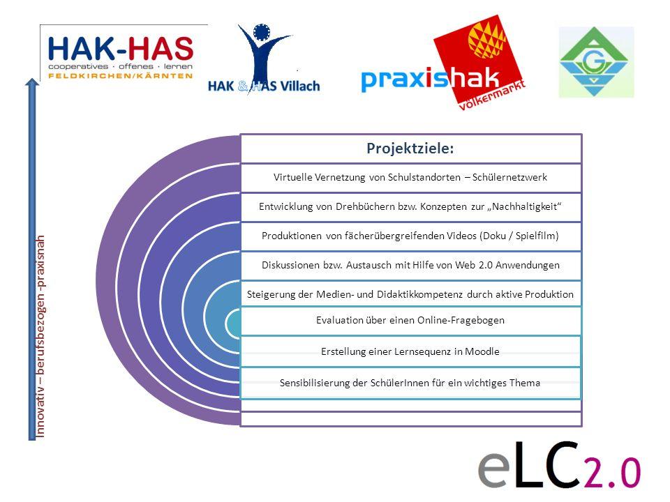 Innovativ – berufsbezogen -praxisnah Projektziele: Virtuelle Vernetzung von Schulstandorten – Schülernetzwerk Entwicklung von Drehbüchern bzw. Konzept