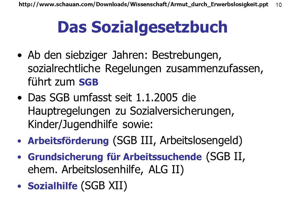 http://www.schauan.com/Downloads/Wissenschaft/Armut_durch_Erwerbslosigkeit.ppt 9 Kontinuität und Weiterentwicklung in der BRD Systematik wurde im wese