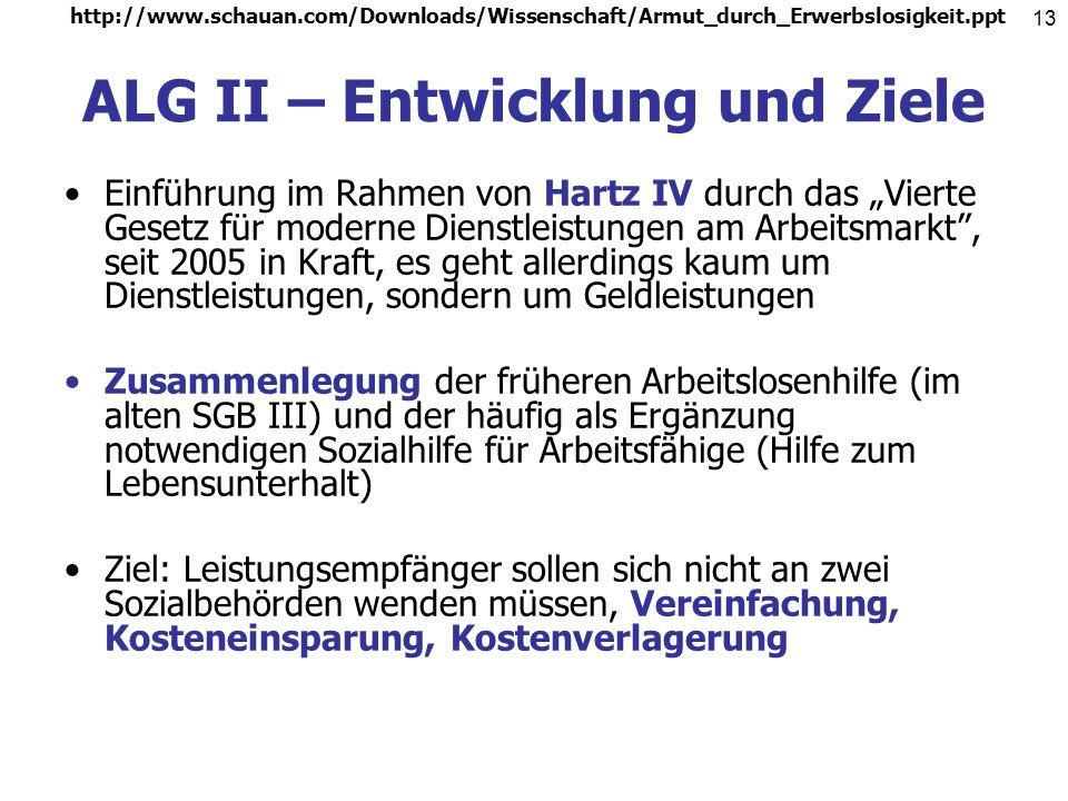 http://www.schauan.com/Downloads/Wissenschaft/Armut_durch_Erwerbslosigkeit.ppt 12 Systematik Schutz und Versorgung bei Arbeitslosigkeit Pflichtversich