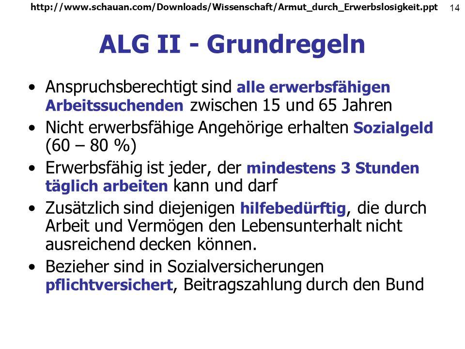 http://www.schauan.com/Downloads/Wissenschaft/Armut_durch_Erwerbslosigkeit.ppt 13 ALG II – Entwicklung und Ziele Einführung im Rahmen von Hartz IV dur