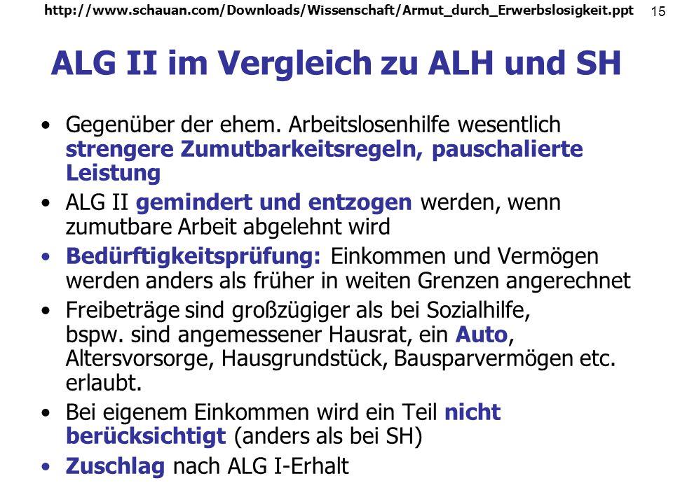 http://www.schauan.com/Downloads/Wissenschaft/Armut_durch_Erwerbslosigkeit.ppt 14 ALG II - Grundregeln Anspruchsberechtigt sind alle erwerbsfähigen Ar