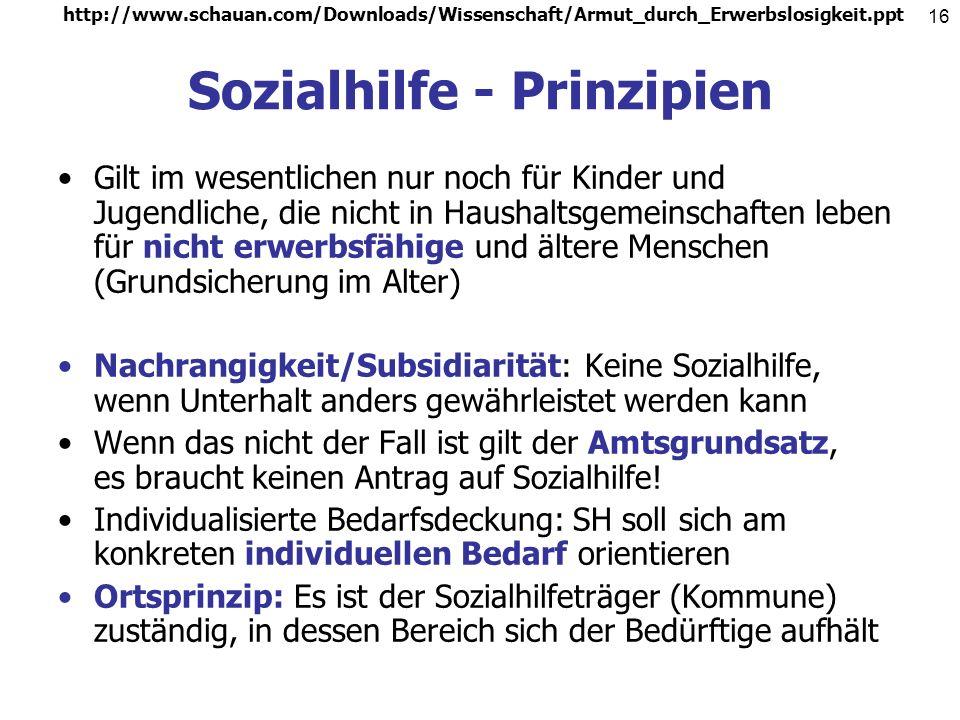 http://www.schauan.com/Downloads/Wissenschaft/Armut_durch_Erwerbslosigkeit.ppt 15 ALG II im Vergleich zu ALH und SH Gegenüber der ehem. Arbeitslosenhi