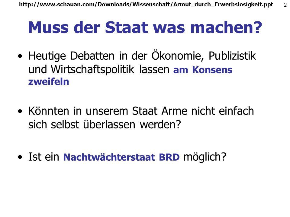http://www.schauan.com/Downloads/Wissenschaft/Armut_durch_Erwerbslosigkeit.ppt 12 Systematik Schutz und Versorgung bei Arbeitslosigkeit Pflichtversicherung, beitragsfinanziert, SGB III Max.