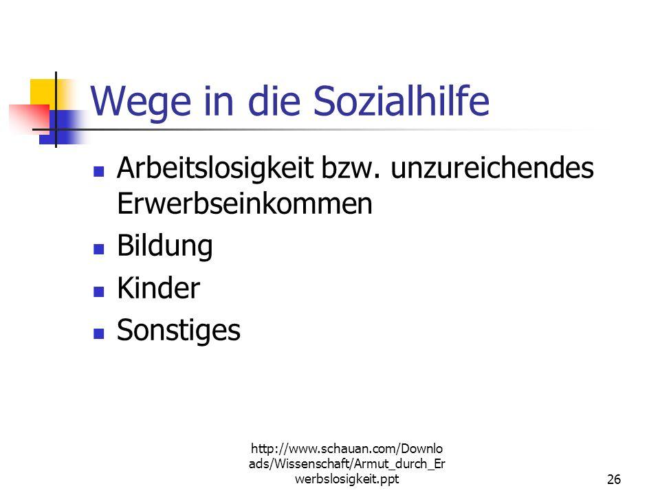 http://www.schauan.com/Downlo ads/Wissenschaft/Armut_durch_Er werbslosigkeit.ppt25 Sozialhilfe nach Nationalität