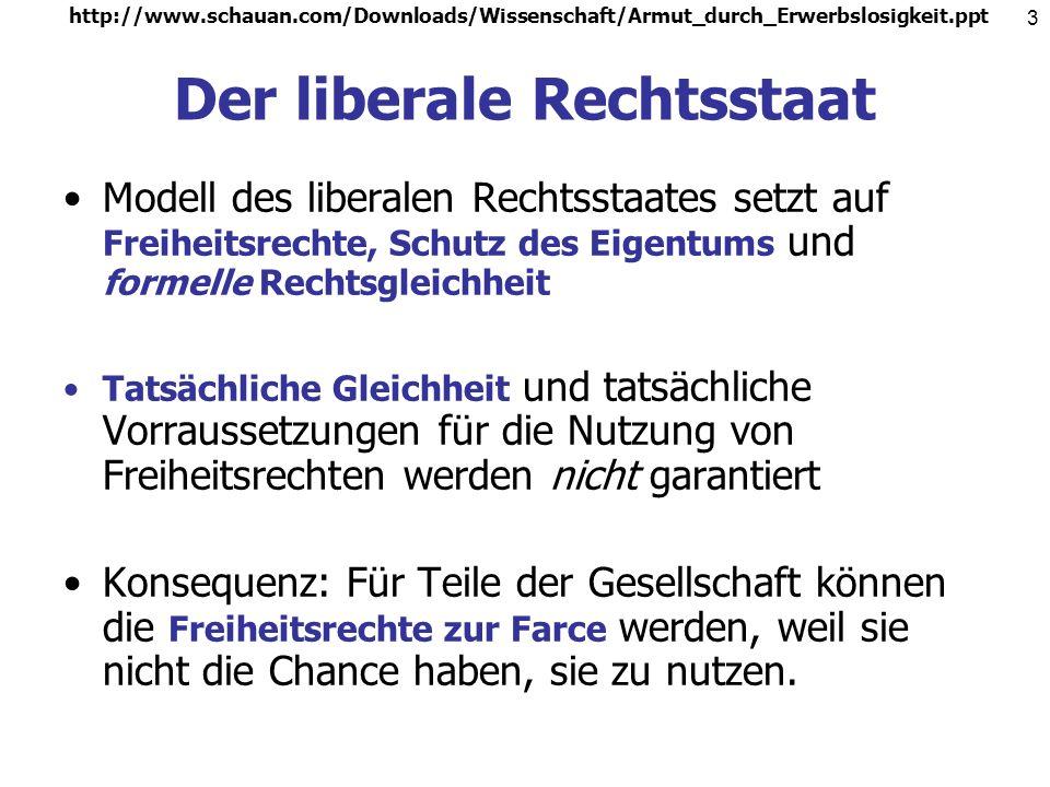 http://www.schauan.com/Downloads/Wissenschaft/Armut_durch_Erwerbslosigkeit.ppt 2 Muss der Staat was machen? Heutige Debatten in der Ökonomie, Publizis