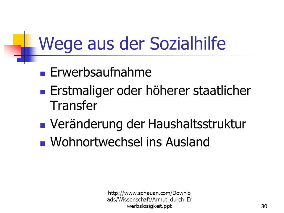 http://www.schauan.com/Downlo ads/Wissenschaft/Armut_durch_Er werbslosigkeit.ppt29 Dauer des Sozialhilfebezuges