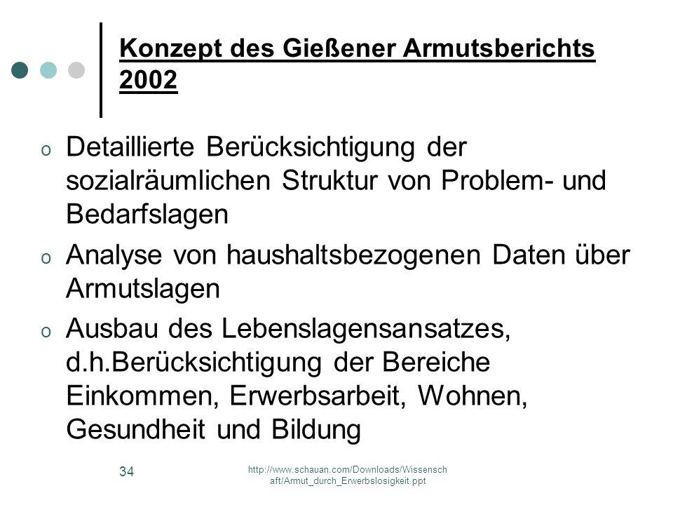 http://www.schauan.com/Downloads/Wissensch aft/Armut_durch_Erwerbslosigkeit.ppt 33 Kommunale Betrachtung Sozialhilfe und Erwerbslosigkeit in Gießen