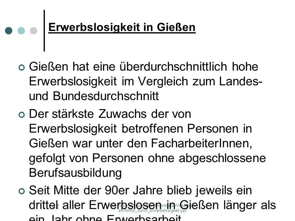 http://www.schauan.com/Downloa ds/Wissenschaft/Armut_durch_Er werbslosigkeit.ppt 41