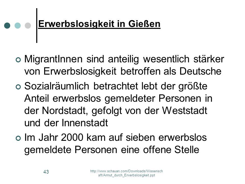 http://www.schauan.com/Downloads/Wissensch aft/Armut_durch_Erwerbslosigkeit.ppt 42 Erwerbslosigkeit in Gießen Gießen hat eine überdurchschnittlich hoh