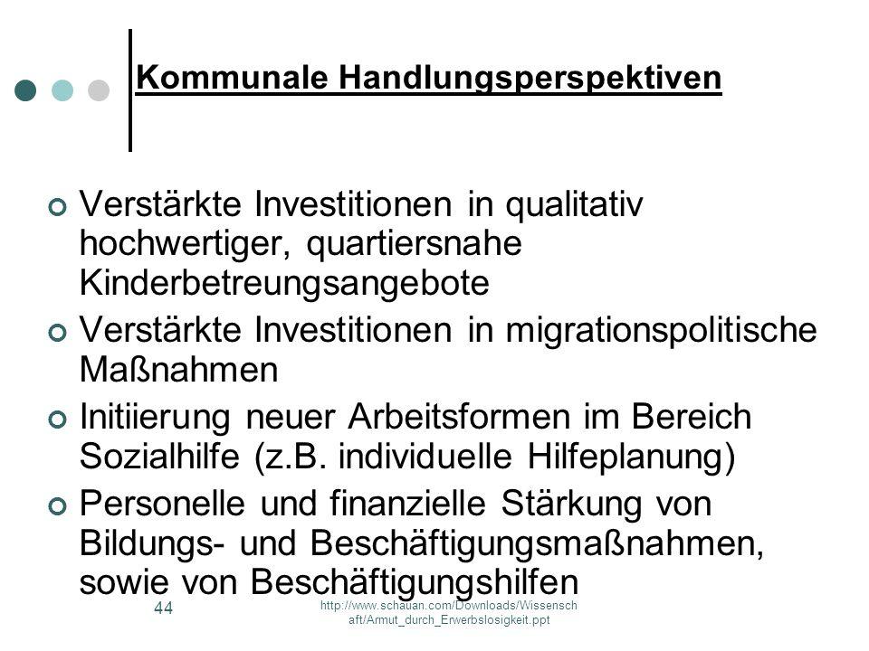 http://www.schauan.com/Downloads/Wissensch aft/Armut_durch_Erwerbslosigkeit.ppt 43 Erwerbslosigkeit in Gießen MigrantInnen sind anteilig wesentlich st