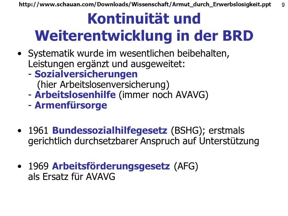 http://www.schauan.com/Downlo ads/Wissenschaft/Armut_durch_Er werbslosigkeit.ppt19 Kosten der Sozialhilfe