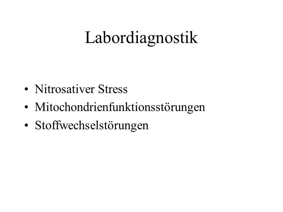 Labordiagnostik Nitrosativer Stress Mitochondrienfunktionsstörungen Stoffwechselstörungen