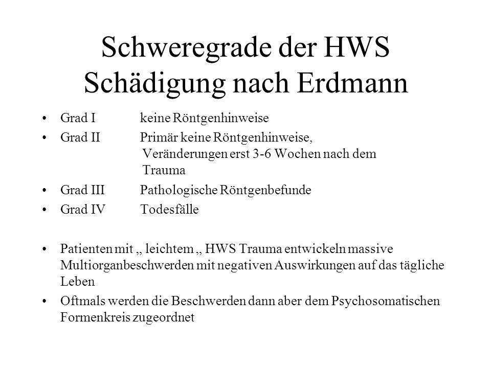 Schweregrade der HWS Schädigung nach Erdmann Grad Ikeine Röntgenhinweise Grad IIPrimär keine Röntgenhinweise, Veränderungen erst 3-6 Wochen nach dem T