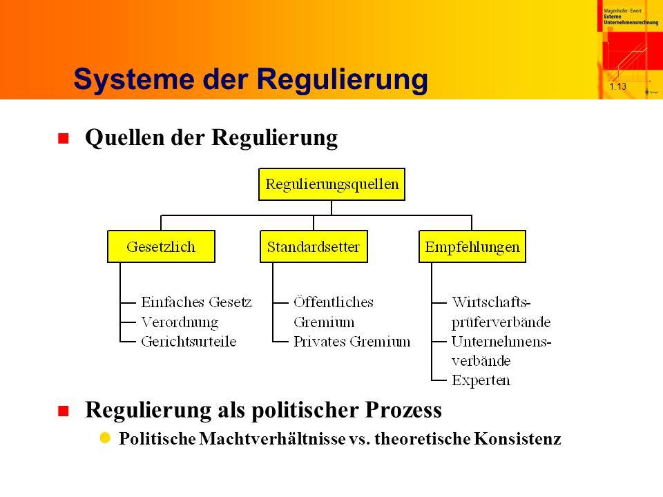 1.13 Systeme der Regulierung n Quellen der Regulierung n Regulierung als politischer Prozess Politische Machtverhältnisse vs. theoretische Konsistenz