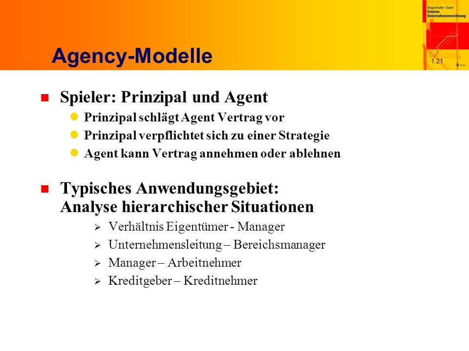 1.21 Agency-Modelle n Spieler: Prinzipal und Agent Prinzipal schlägt Agent Vertrag vor Prinzipal verpflichtet sich zu einer Strategie Agent kann Vertr