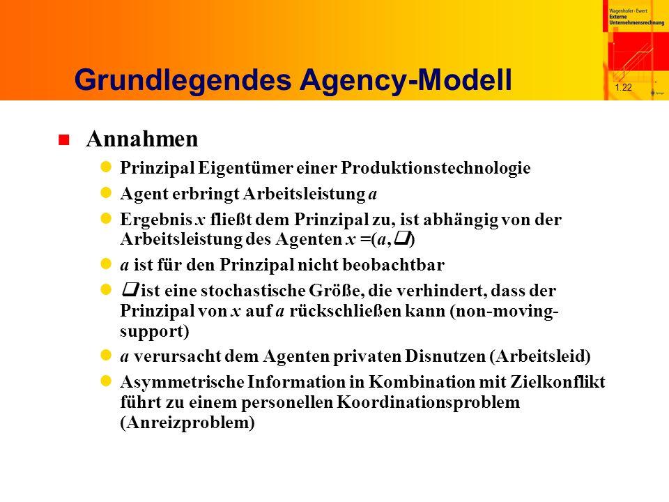 1.22 Grundlegendes Agency-Modell n Annahmen Prinzipal Eigentümer einer Produktionstechnologie Agent erbringt Arbeitsleistung a Ergebnis x fließt dem P