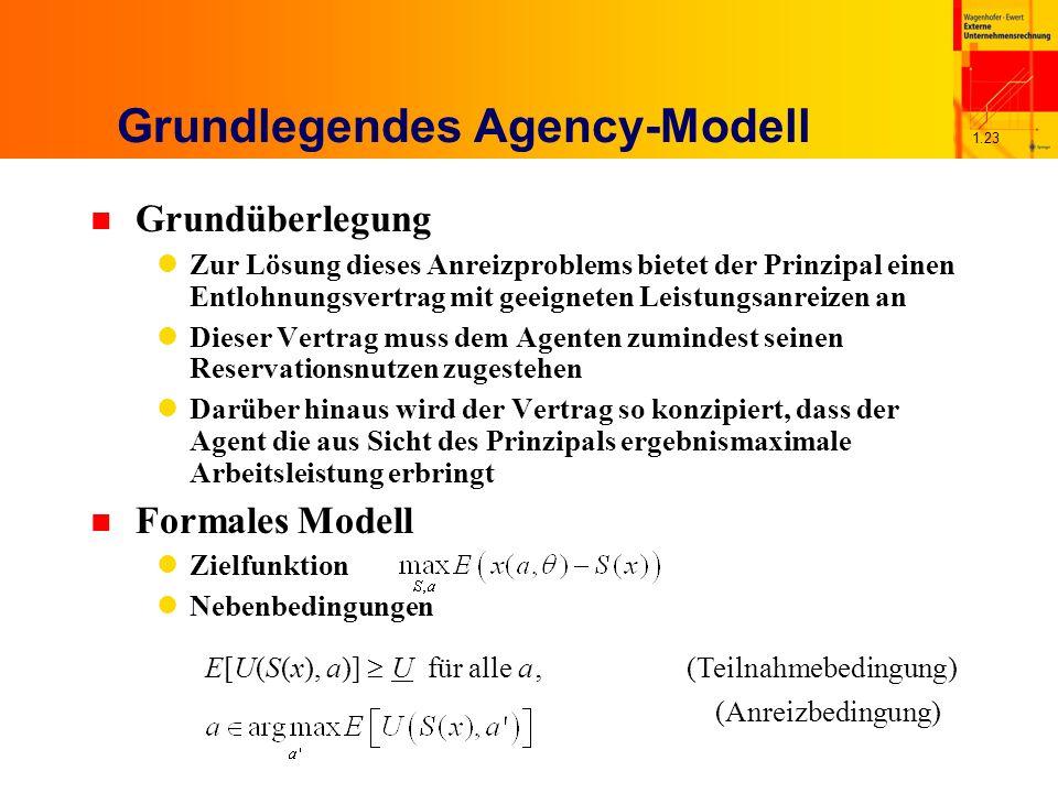 1.23 Grundlegendes Agency-Modell n Grundüberlegung Zur Lösung dieses Anreizproblems bietet der Prinzipal einen Entlohnungsvertrag mit geeigneten Leist