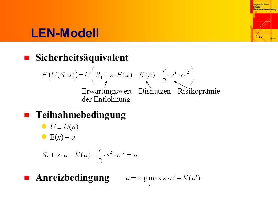 1.25 LEN-Modell n Sicherheitsäquivalent n Teilnahmebedingung U U(u) E(x) = a n Anreizbedingung Erwartungswert Disnutzen Risikoprämie der Entlohnung