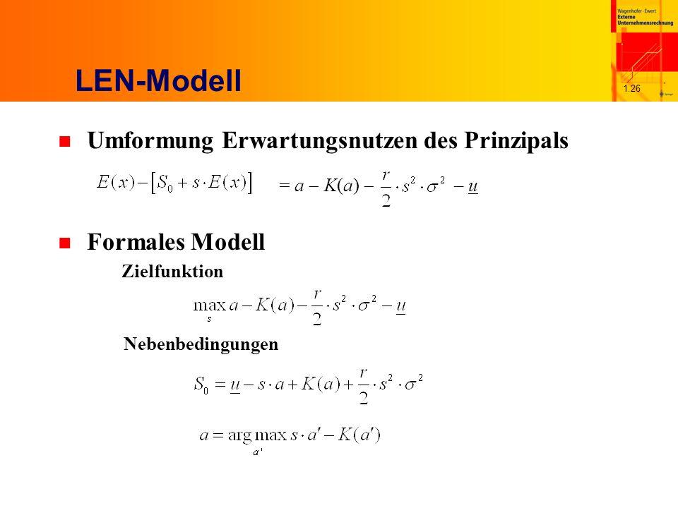 1.26 LEN-Modell n Umformung Erwartungsnutzen des Prinzipals n Formales Modell Zielfunktion Nebenbedingungen = a K(a) – u