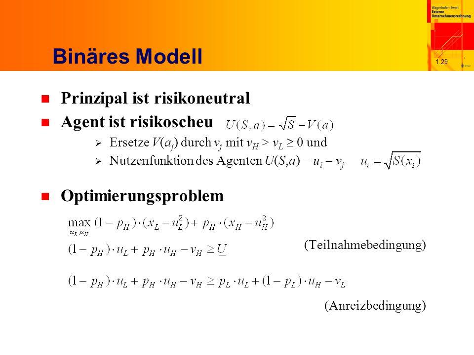 1.29 Binäres Modell n Prinzipal ist risikoneutral n Agent ist risikoscheu Ersetze V(a j ) durch v j mit v H > v L 0 und Nutzenfunktion des Agenten U(S