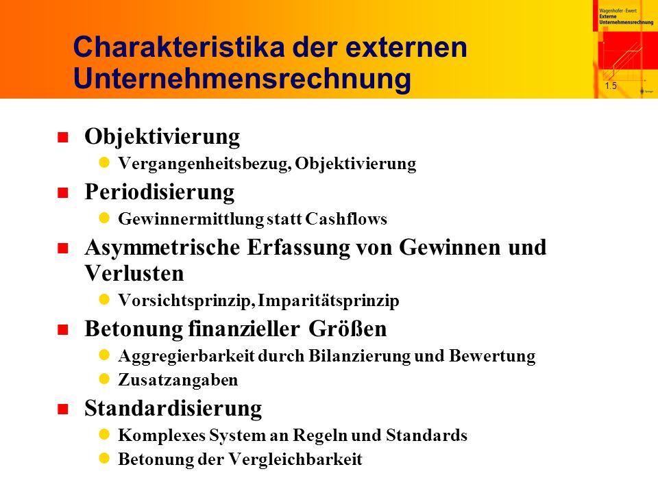 1.5 Charakteristika der externen Unternehmensrechnung n Objektivierung Vergangenheitsbezug, Objektivierung n Periodisierung Gewinnermittlung statt Cas