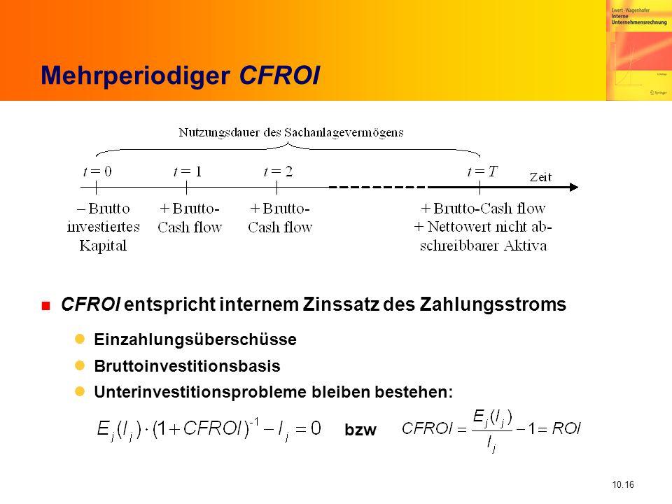 10.16 n CFROI entspricht internem Zinssatz des Zahlungsstroms Einzahlungsüberschüsse Bruttoinvestitionsbasis Unterinvestitionsprobleme bleiben bestehen: Mehrperiodiger CFROI bzw
