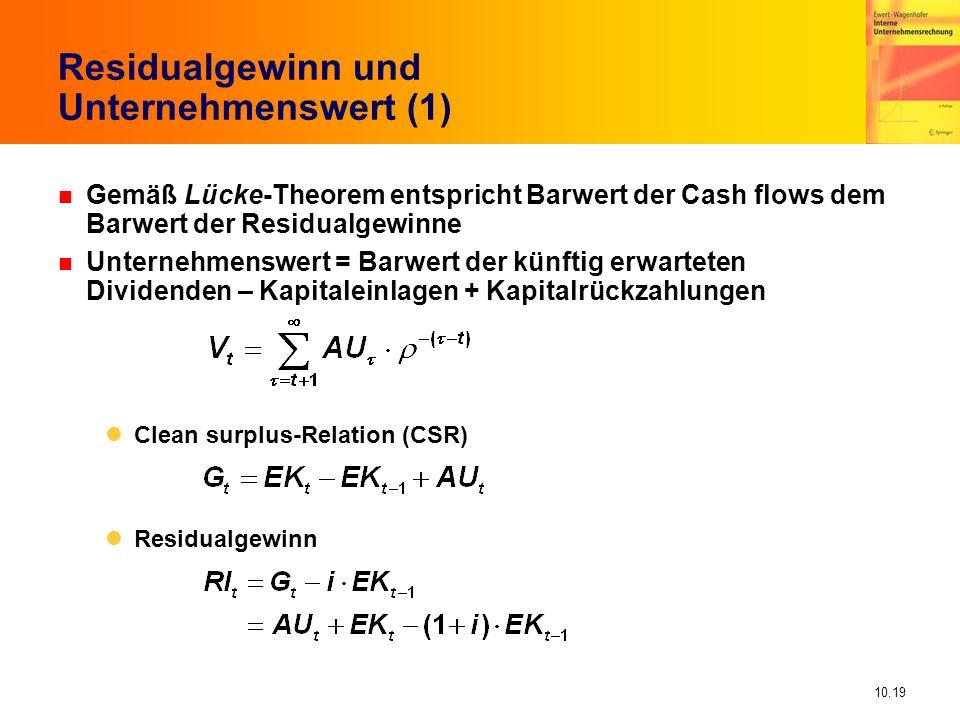 10.19 n Gemäß Lücke-Theorem entspricht Barwert der Cash flows dem Barwert der Residualgewinne n Unternehmenswert = Barwert der künftig erwarteten Dividenden – Kapitaleinlagen + Kapitalrückzahlungen Clean surplus-Relation (CSR) Residualgewinn Residualgewinn und Unternehmenswert (1)