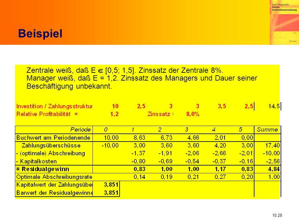 10.28 Beispiel Zentrale weiß, daß E [0,5; 1,5].Zinssatz der Zentrale 8%.