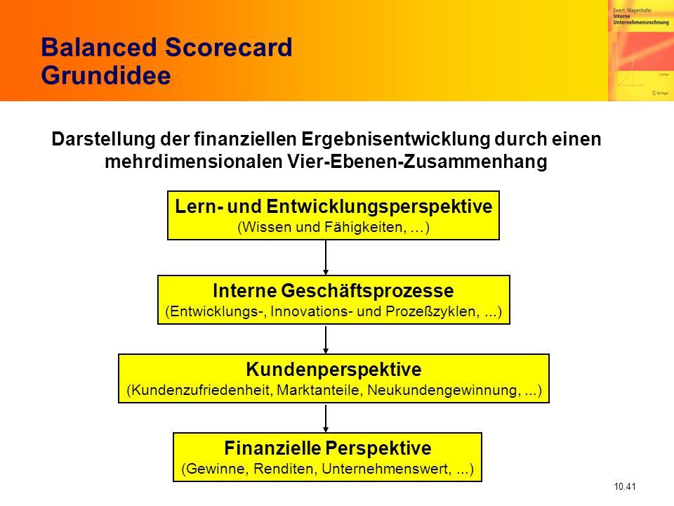 10.41 Balanced Scorecard Grundidee Darstellung der finanziellen Ergebnisentwicklung durch einen mehrdimensionalen Vier-Ebenen-Zusammenhang Interne Geschäftsprozesse (Entwicklungs-, Innovations- und Prozeßzyklen,...) Kundenperspektive (Kundenzufriedenheit, Marktanteile, Neukundengewinnung,...) Finanzielle Perspektive (Gewinne, Renditen, Unternehmenswert,...) Lern- und Entwicklungsperspektive (Wissen und Fähigkeiten, …)
