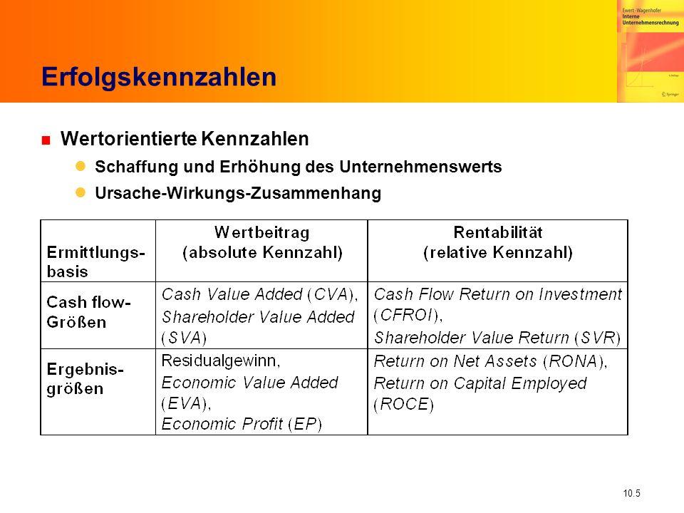 10.5 Erfolgskennzahlen n Wertorientierte Kennzahlen Schaffung und Erhöhung des Unternehmenswerts Ursache-Wirkungs-Zusammenhang