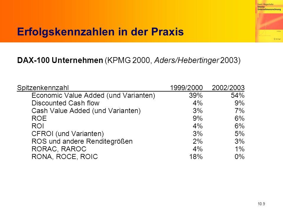 10.9 Erfolgskennzahlen in der Praxis DAX-100 Unternehmen (KPMG 2000, Aders/Hebertinger 2003) Spitzenkennzahl 1999/20002002/2003 Economic Value Added (und Varianten)39%54% Discounted Cash flow4%9% Cash Value Added (und Varianten) 3%7% ROE9%6% ROI4%6% CFROI (und Varianten)3%5% ROS und andere Renditegrößen2%3% RORAC, RAROC4%1% RONA, ROCE, ROIC 18%0%