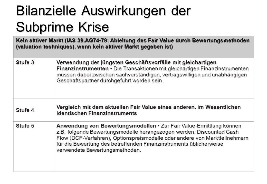 Bilanzielle Auswirkungen der Subprime Krise Kein aktiver Markt (IAS 39.AG74-79: Ableitung des Fair Value durch Bewertungsmethoden (valuation technique