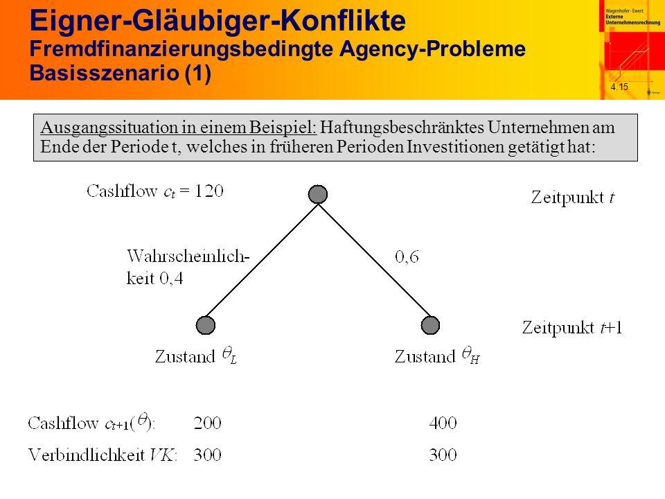 4.15 Eigner-Gläubiger-Konflikte Fremdfinanzierungsbedingte Agency-Probleme Basisszenario (1) Ausgangssituation in einem Beispiel: Haftungsbeschränktes