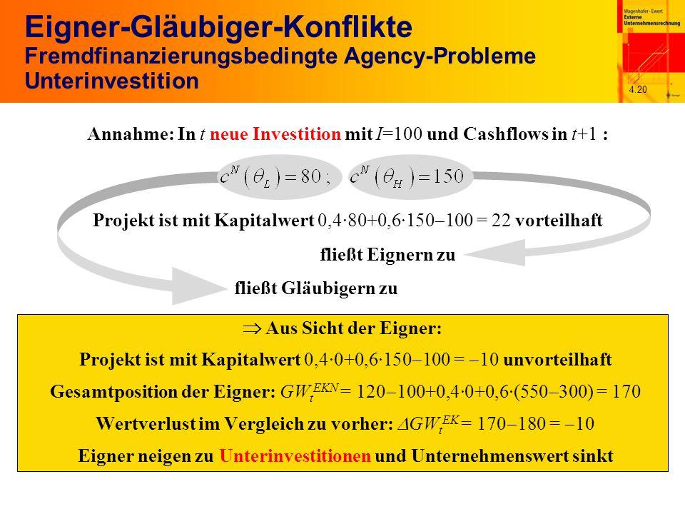 4.20 Aus Sicht der Eigner: fließt Eignern zu fließt Gläubigern zu Eigner-Gläubiger-Konflikte Fremdfinanzierungsbedingte Agency-Probleme Unterinvestition Projekt ist mit Kapitalwert 0,4·80+0,6·150 100 = 22 vorteilhaft Projekt ist mit Kapitalwert 0,4·0+0,6·150 100 = 10 unvorteilhaft Gesamtposition der Eigner: GW t EKN = 120 100+0,4·0+0,6·(550 300) = 170 Wertverlust im Vergleich zu vorher: GW t EK = 170 180 = 10 Eigner neigen zu Unterinvestitionen und Unternehmenswert sinkt Annahme: In t neue Investition mit I=100 und Cashflows in t+1 :