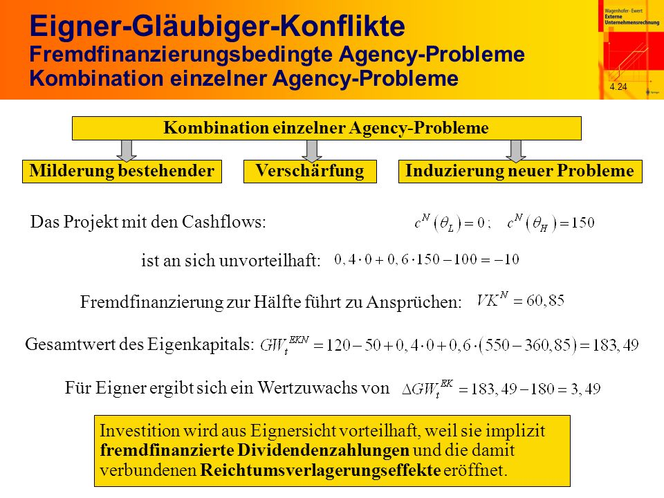 4.24 Eigner-Gläubiger-Konflikte Fremdfinanzierungsbedingte Agency-Probleme Kombination einzelner Agency-Probleme ist an sich unvorteilhaft: Fremdfinan