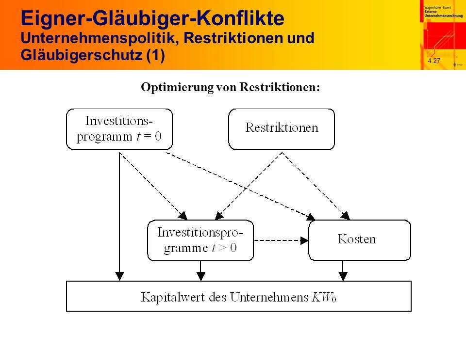 4.27 Eigner-Gläubiger-Konflikte Unternehmenspolitik, Restriktionen und Gläubigerschutz (1) Optimierung von Restriktionen: