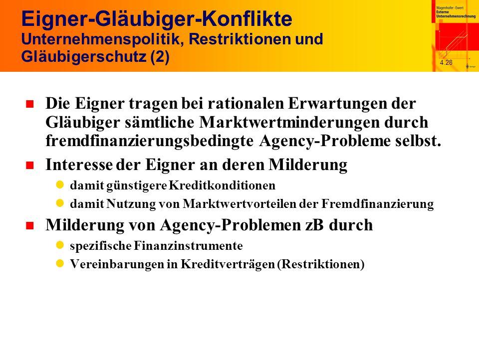 4.28 Eigner-Gläubiger-Konflikte Unternehmenspolitik, Restriktionen und Gläubigerschutz (2) n Die Eigner tragen bei rationalen Erwartungen der Gläubiger sämtliche Marktwertminderungen durch fremdfinanzierungsbedingte Agency-Probleme selbst.