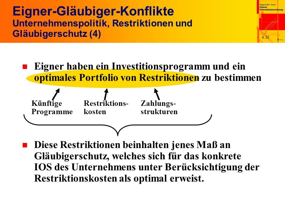4.30 Künftige Programme Restriktions- kosten Zahlungs- strukturen Eigner-Gläubiger-Konflikte Unternehmenspolitik, Restriktionen und Gläubigerschutz (4