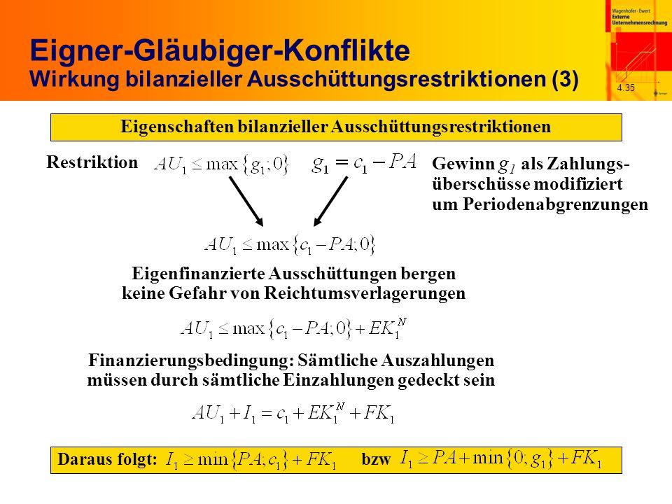 4.35 Eigner-Gläubiger-Konflikte Wirkung bilanzieller Ausschüttungsrestriktionen (3) Eigenschaften bilanzieller Ausschüttungsrestriktionen Restriktion