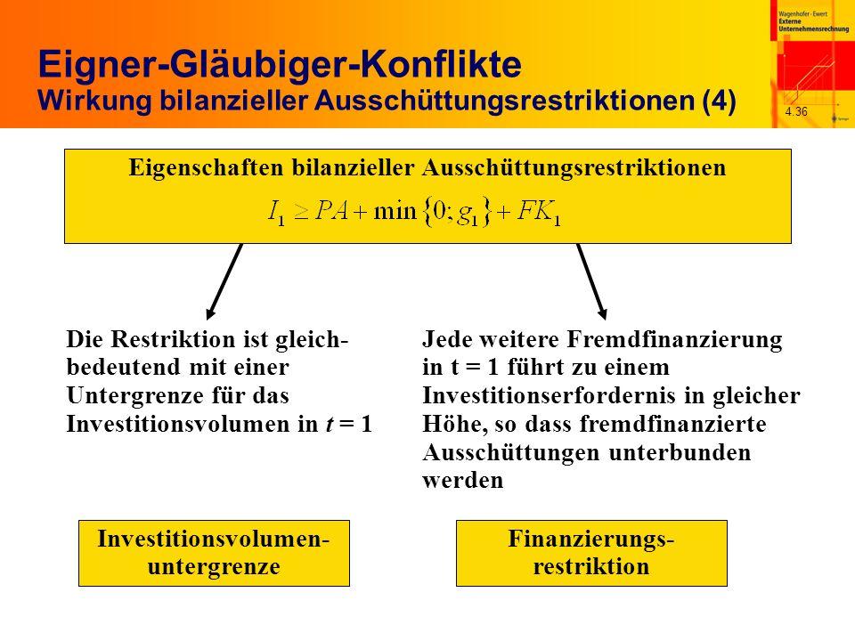 4.36 Eigner-Gläubiger-Konflikte Wirkung bilanzieller Ausschüttungsrestriktionen (4) Die Restriktion ist gleich- bedeutend mit einer Untergrenze für das Investitionsvolumen in t = 1 Jede weitere Fremdfinanzierung in t = 1 führt zu einem Investitionserfordernis in gleicher Höhe, so dass fremdfinanzierte Ausschüttungen unterbunden werden Investitionsvolumen- untergrenze Finanzierungs- restriktion Eigenschaften bilanzieller Ausschüttungsrestriktionen