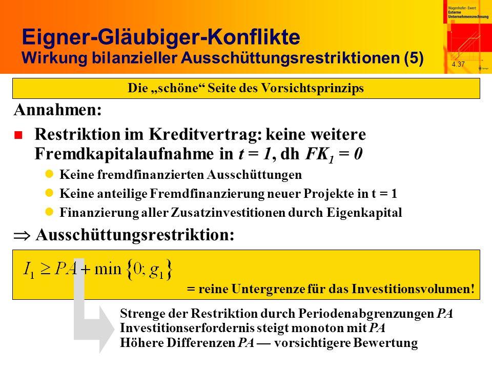 4.37 = reine Untergrenze für das Investitionsvolumen! Eigner-Gläubiger-Konflikte Wirkung bilanzieller Ausschüttungsrestriktionen (5) Die schöne Seite