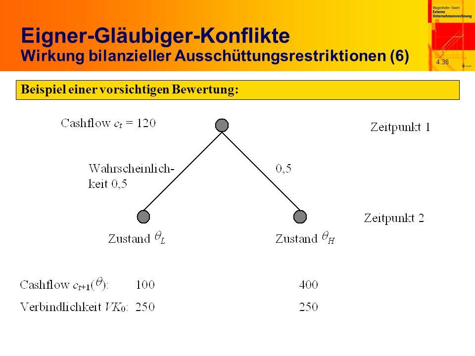 4.38 Eigner-Gläubiger-Konflikte Wirkung bilanzieller Ausschüttungsrestriktionen (6) Beispiel einer vorsichtigen Bewertung: