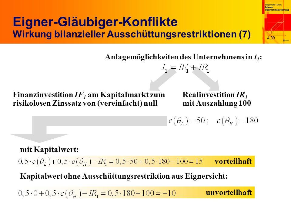 4.39 Realinvestition IR 1 mit Auszahlung 100 Finanzinvestition IF 1 am Kapitalmarkt zum risikolosen Zinssatz von (vereinfacht) null Eigner-Gläubiger-K
