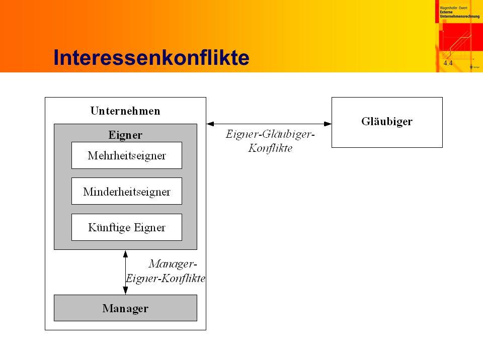 4.4 Interessenkonflikte