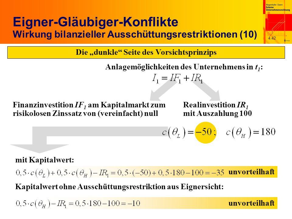 4.42 unvorteilhaft mit Kapitalwert: Eigner-Gläubiger-Konflikte Wirkung bilanzieller Ausschüttungsrestriktionen (10) Finanzinvestition IF 1 am Kapitalm