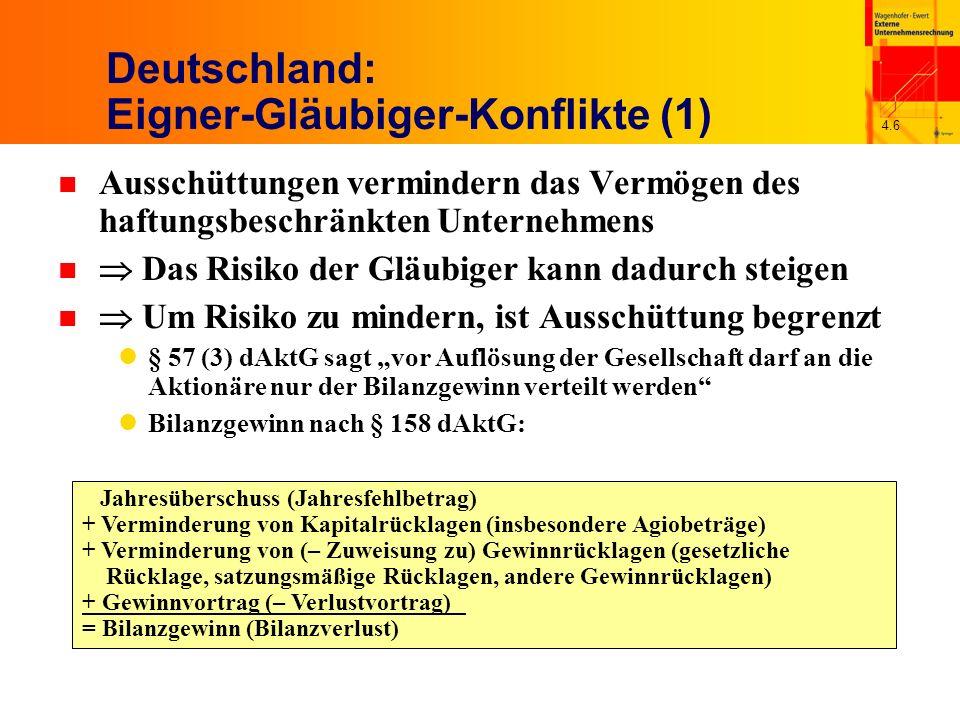 4.6 Deutschland: Eigner-Gläubiger-Konflikte (1) n Ausschüttungen vermindern das Vermögen des haftungsbeschränkten Unternehmens n Das Risiko der Gläubiger kann dadurch steigen n Um Risiko zu mindern, ist Ausschüttung begrenzt § 57 (3) dAktG sagt vor Auflösung der Gesellschaft darf an die Aktionäre nur der Bilanzgewinn verteilt werden Bilanzgewinn nach § 158 dAktG: Jahresüberschuss (Jahresfehlbetrag) + Verminderung von Kapitalrücklagen (insbesondere Agiobeträge) + Verminderung von (– Zuweisung zu) Gewinnrücklagen (gesetzliche Rücklage, satzungsmäßige Rücklagen, andere Gewinnrücklagen) + Gewinnvortrag (– Verlustvortrag) = Bilanzgewinn (Bilanzverlust)